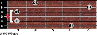A#9#5sus for guitar on frets 6, 3, x, 3, 7, 4
