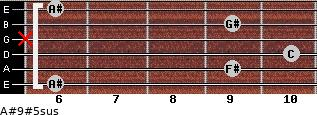 A#9#5sus for guitar on frets 6, 9, 10, x, 9, 6