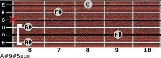 A#9#5sus for guitar on frets 6, 9, 6, x, 7, 8