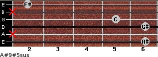 A#9#5sus for guitar on frets 6, x, 6, 5, x, 2