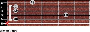 A#9#5sus for guitar on frets x, 1, 4, 1, 1, 2