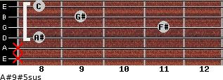 A#9#5sus for guitar on frets x, x, 8, 11, 9, 8