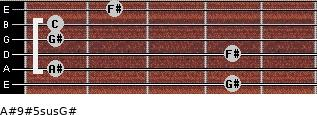 A#9#5sus/G# for guitar on frets 4, 1, 4, 1, 1, 2