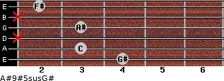 A#9#5sus/G# for guitar on frets 4, 3, x, 3, x, 2
