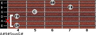 A#9#5sus/G# for guitar on frets 4, x, 4, 5, 7, 6