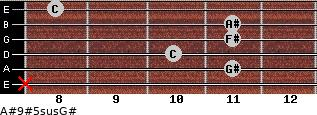 A#9#5sus/G# for guitar on frets x, 11, 10, 11, 11, 8