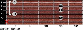 A#9#5sus/G# for guitar on frets x, 11, 8, 11, 11, 8