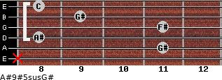 A#9#5sus/G# for guitar on frets x, 11, 8, 11, 9, 8