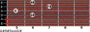 A#9#5sus/G# for guitar on frets x, x, 6, 5, 7, 6