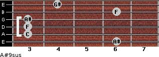 A#9sus for guitar on frets 6, 3, 3, 3, 6, 4