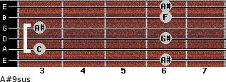 A#9sus for guitar on frets 6, 3, 6, 3, 6, 6