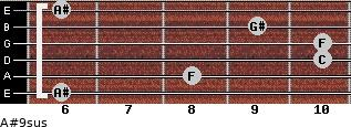 A#9sus for guitar on frets 6, 8, 10, 10, 9, 6