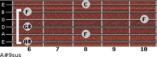 A#9sus for guitar on frets 6, 8, 6, 10, 6, 8