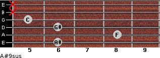 A#9sus for guitar on frets 6, 8, 6, 5, x, x