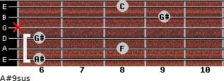 A#9sus for guitar on frets 6, 8, 6, x, 9, 8