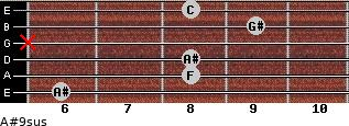 A#9sus for guitar on frets 6, 8, 8, x, 9, 8