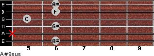 A#9sus for guitar on frets 6, x, 6, 5, 6, 6