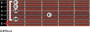 A#9sus for guitar on frets x, 1, 3, 1, 1, 1