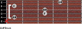 A#9sus for guitar on frets x, 1, 3, 3, 1, 4