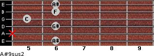 A#9sus2 for guitar on frets 6, x, 6, 5, 6, 6