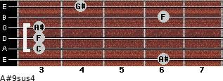 A#9sus4 for guitar on frets 6, 3, 3, 3, 6, 4