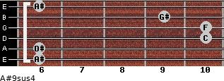 A#9sus4 for guitar on frets 6, 6, 10, 10, 9, 6