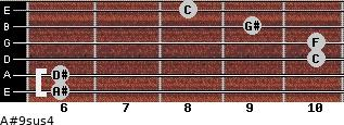 A#9sus4 for guitar on frets 6, 6, 10, 10, 9, 8