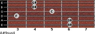 A#9sus4 for guitar on frets 6, 6, 3, 5, 4, 4