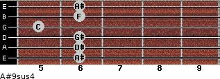 A#9sus4 for guitar on frets 6, 6, 6, 5, 6, 6