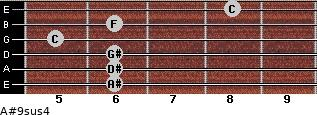 A#9sus4 for guitar on frets 6, 6, 6, 5, 6, 8