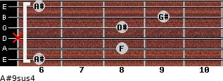 A#9sus4 for guitar on frets 6, 8, x, 8, 9, 6