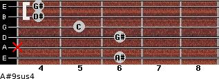 A#9sus4 for guitar on frets 6, x, 6, 5, 4, 4
