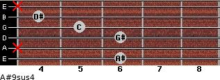 A#9sus4 for guitar on frets 6, x, 6, 5, 4, x