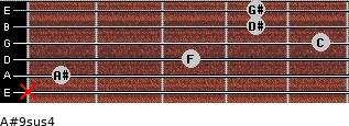A#9sus4 for guitar on frets x, 1, 3, 5, 4, 4