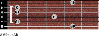 A#9sus/Ab for guitar on frets 4, 1, 3, 1, 1, 4