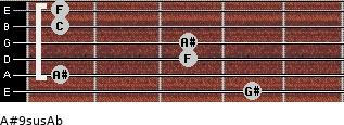 A#9sus/Ab for guitar on frets 4, 1, 3, 3, 1, 1