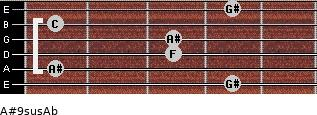 A#9sus/Ab for guitar on frets 4, 1, 3, 3, 1, 4