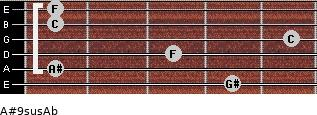 A#9sus/Ab for guitar on frets 4, 1, 3, 5, 1, 1