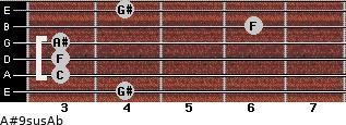 A#9sus/Ab for guitar on frets 4, 3, 3, 3, 6, 4