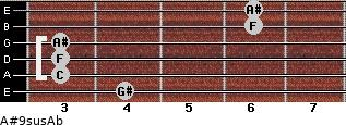 A#9sus/Ab for guitar on frets 4, 3, 3, 3, 6, 6