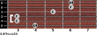 A#9sus/Ab for guitar on frets 4, 3, 3, 5, 6, 6