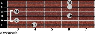 A#9sus/Ab for guitar on frets 4, 3, 6, 3, 6, 6
