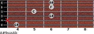 A#9sus/Ab for guitar on frets 4, x, 6, 5, 6, 6