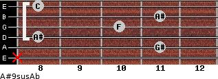 A#9sus/Ab for guitar on frets x, 11, 8, 10, 11, 8