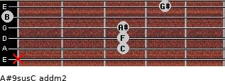 A#9sus/C add(m2) guitar chord