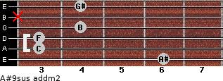 A#9sus add(m2) for guitar on frets 6, 3, 3, 4, x, 4