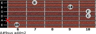 A#9sus add(m2) for guitar on frets 6, x, 10, 10, 9, 7