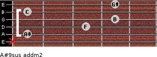 A#9sus add(m2) guitar chord
