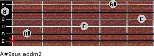 A#9sus add(m2) for guitar on frets x, 1, 3, 5, 0, 4