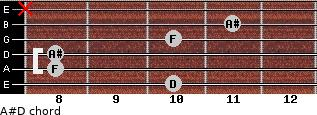A#/D for guitar on frets 10, 8, 8, 10, 11, x